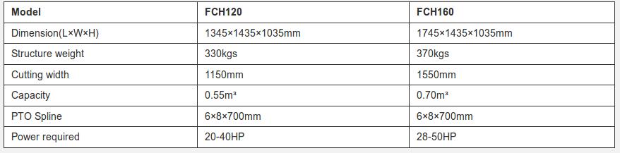 FCH flail collector - Мульчирователь с коллектором FCH160. MATENG