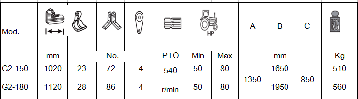 G2150 tab - Мульчер с 2-мя активными валами G2180.  DOBERKMET